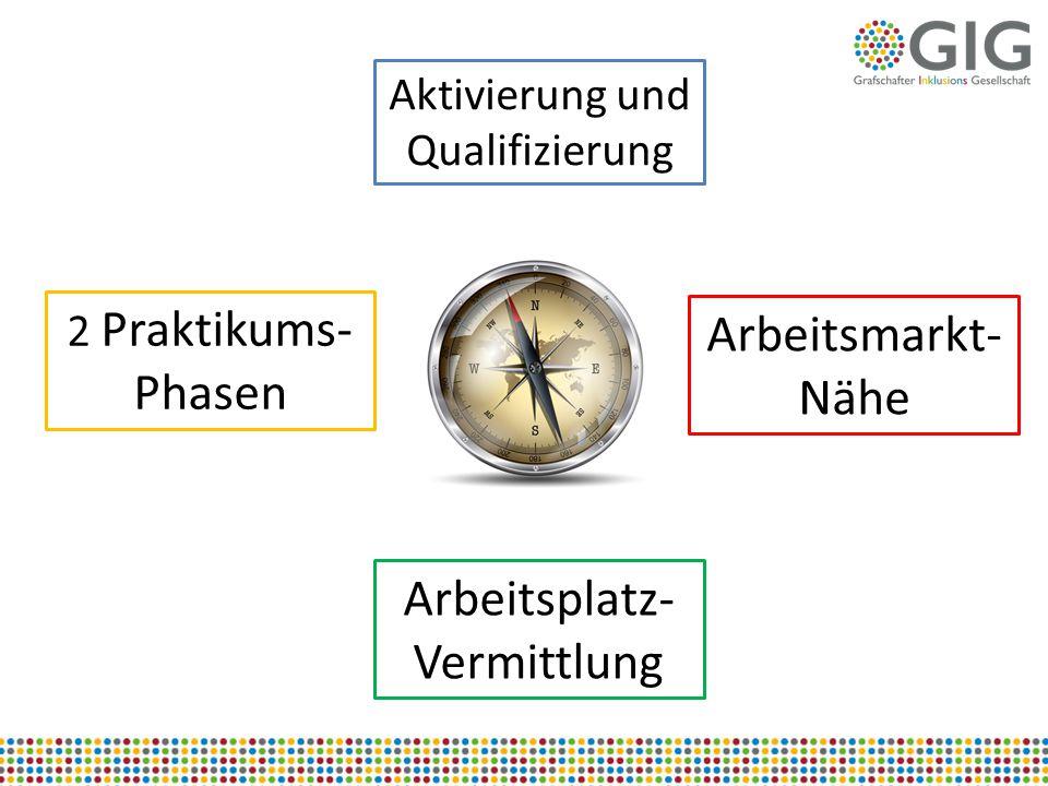 Arbeitsplatz-Vermittlung
