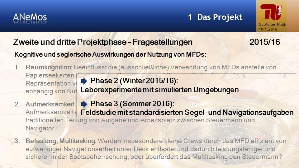 ANeMos G. Müller-Plath 19.1.2015. 1 Das Projekt. Zweite und dritte Projektphase – Fragestellungen 2015/16.