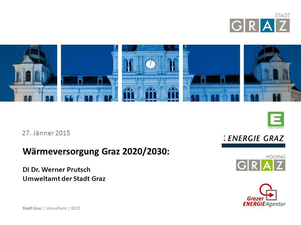 Wärmeversorgung Graz 2020/2030: