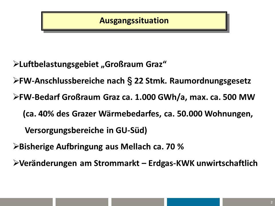 """Ausgangssituation Luftbelastungsgebiet """"Großraum Graz FW-Anschlussbereiche nach § 22 Stmk. Raumordnungsgesetz."""