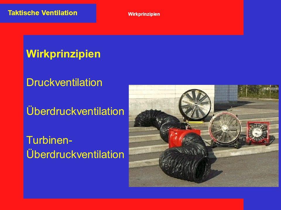 Überdruckventilation Turbinen-