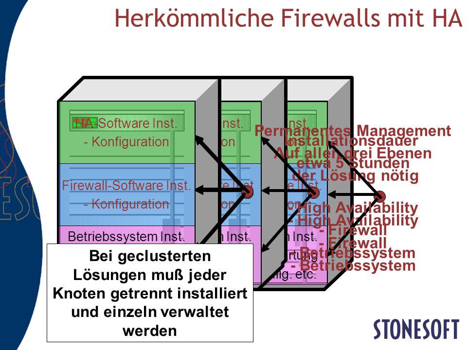 Herkömmliche Firewalls mit HA