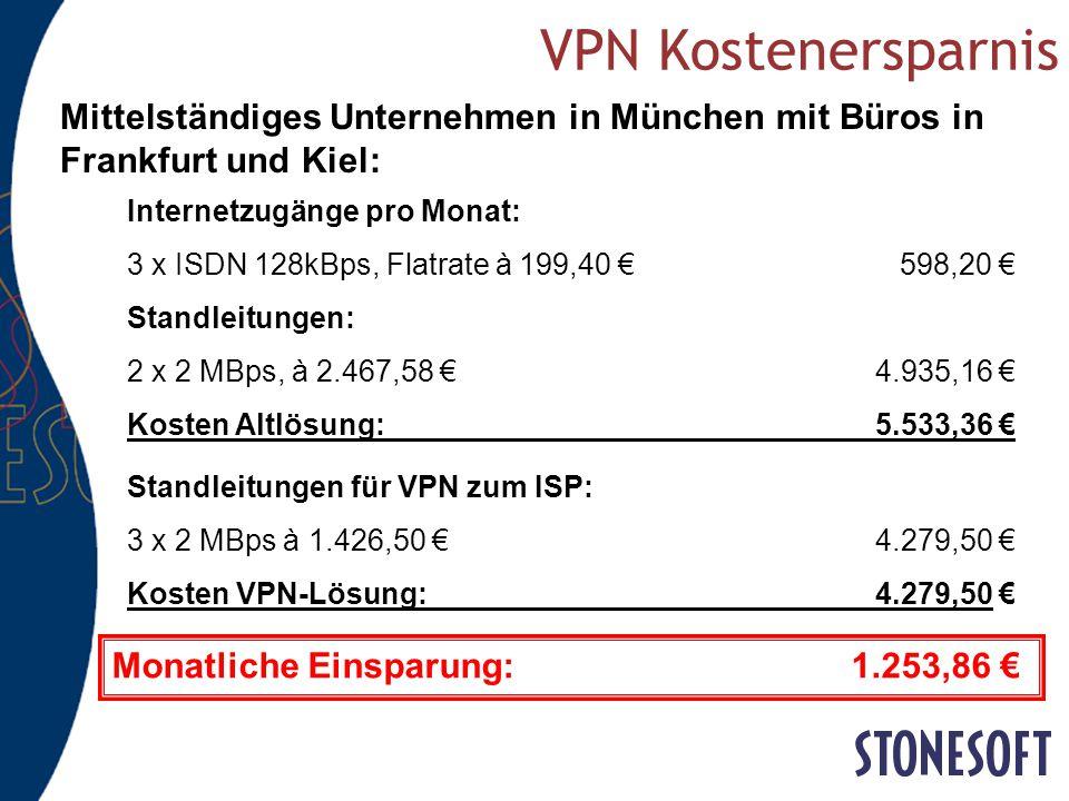 VPN Kostenersparnis Mittelständiges Unternehmen in München mit Büros in Frankfurt und Kiel: Internetzugänge pro Monat: