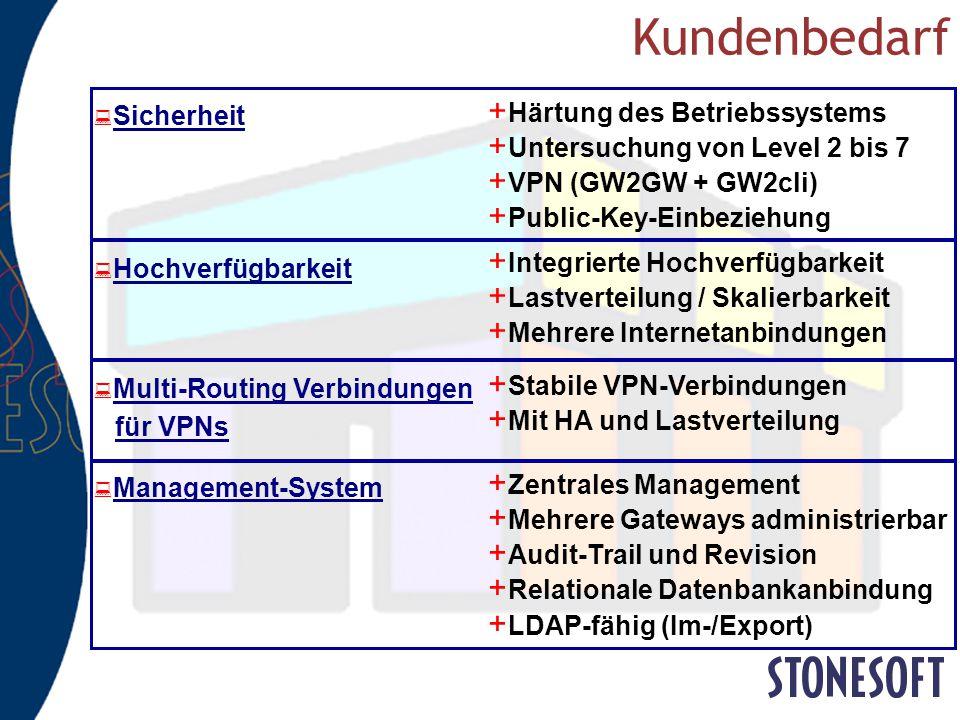 Kundenbedarf Sicherheit Härtung des Betriebssystems