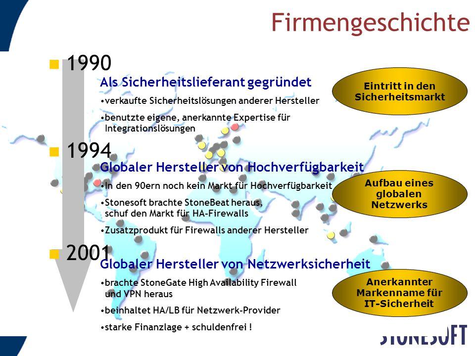 Firmengeschichte 1990 1994 2001 Als Sicherheitslieferant gegründet
