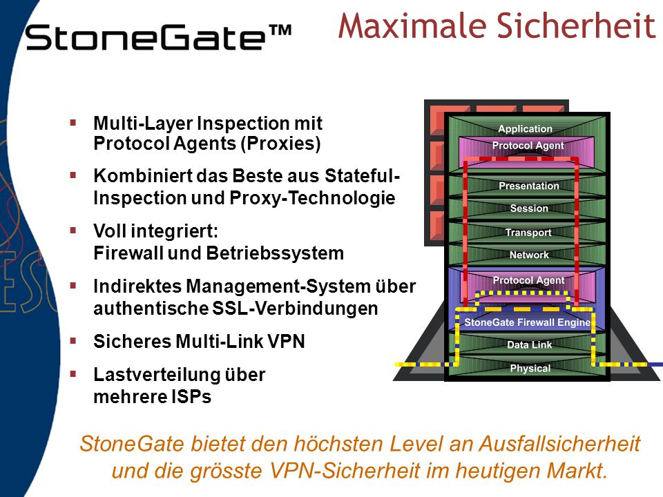 Stonesoft Corporation