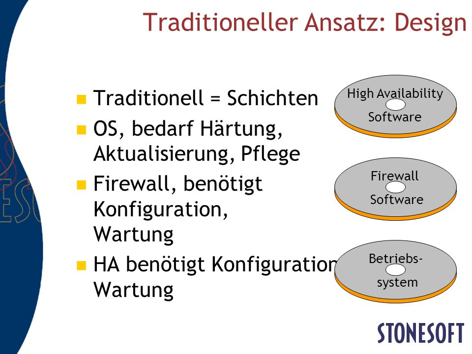 Traditioneller Ansatz: Design