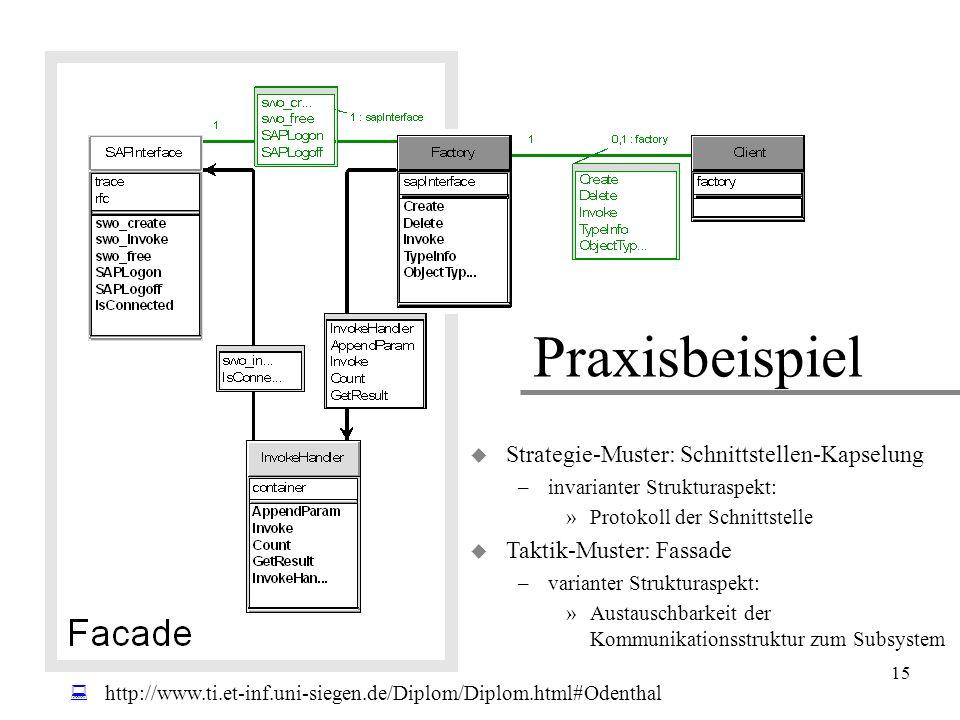 Praxisbeispiel Strategie-Muster: Schnittstellen-Kapselung