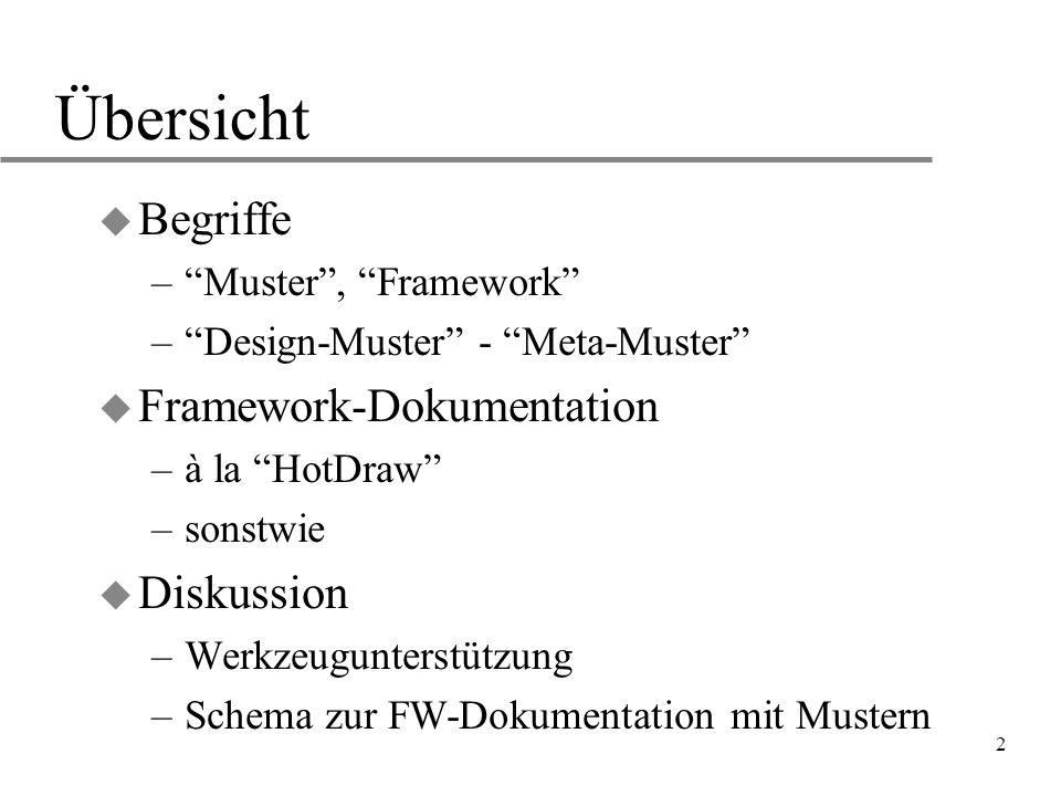 Übersicht Begriffe Framework-Dokumentation Diskussion