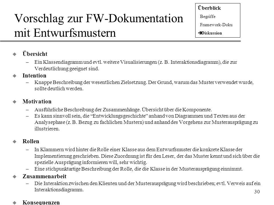 Vorschlag zur FW-Dokumentation mit Entwurfsmustern
