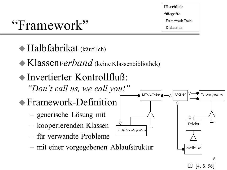 Framework Halbfabrikat (käuflich)