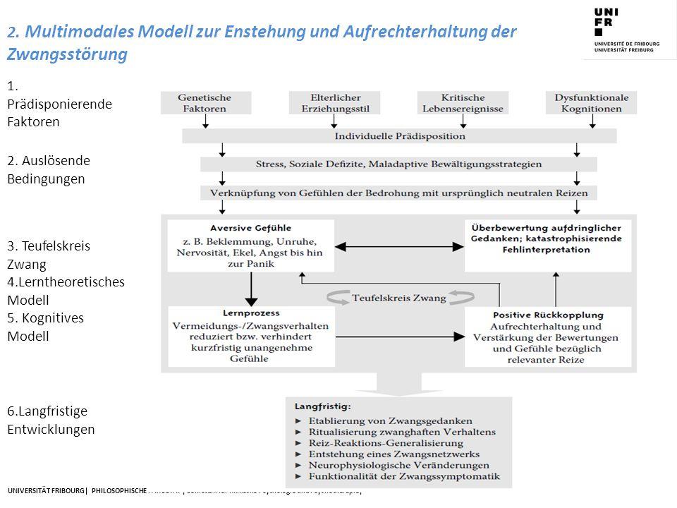 2. Multimodales Modell zur Enstehung und Aufrechterhaltung der Zwangsstörung