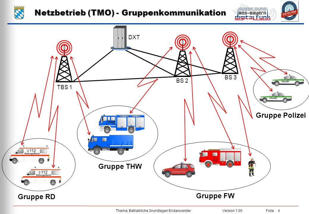 Netzbetrieb (TMO) - Gruppenkommunikation