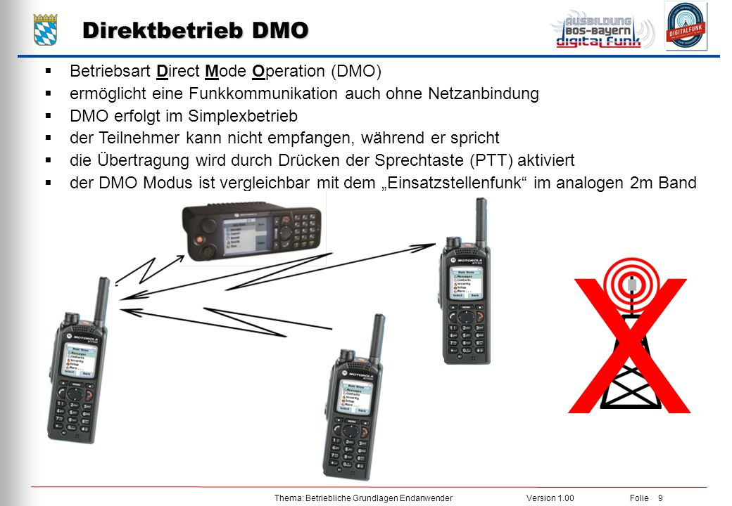 X Direktbetrieb DMO Betriebsart Direct Mode Operation (DMO)