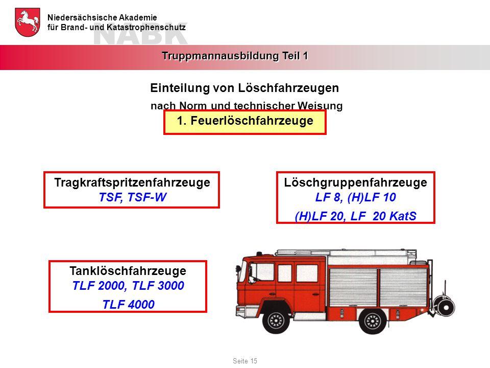 Einteilung von Löschfahrzeugen nach Norm und technischer Weisung