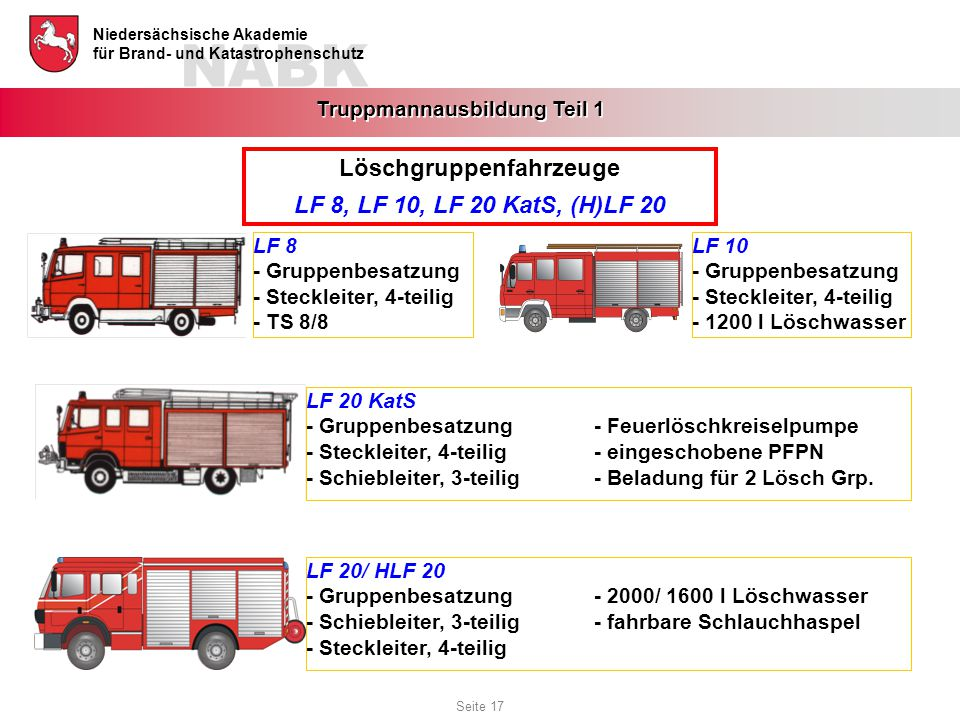 Löschgruppenfahrzeuge