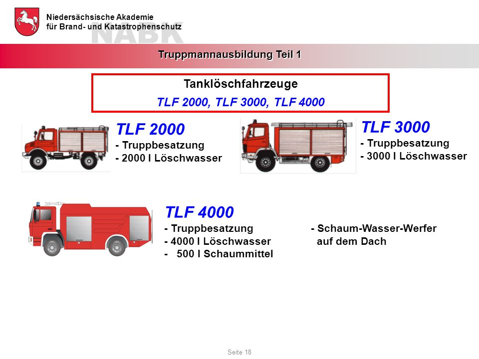 TLF 3000 TLF 2000 TLF 4000 Tanklöschfahrzeuge
