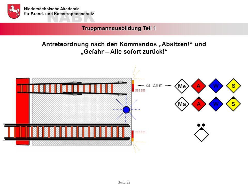 """Antreteordnung nach den Kommandos """"Absitzen! und"""