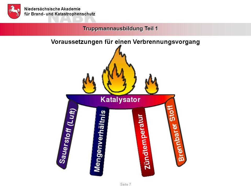 Voraussetzungen für einen Verbrennungsvorgang
