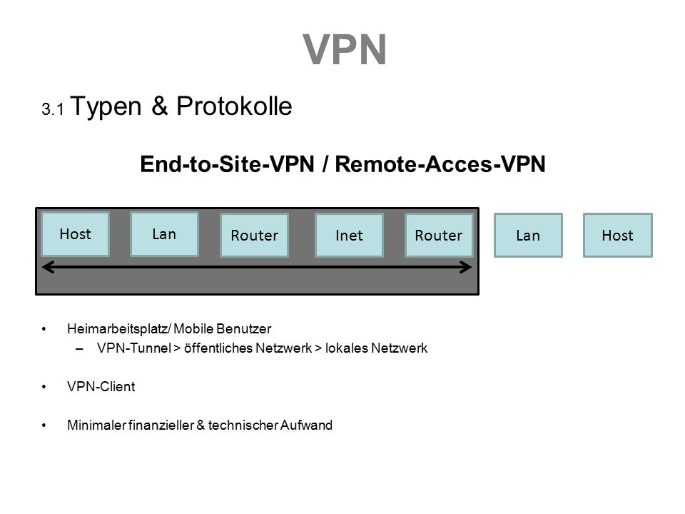 End-to-Site-VPN / Remote-Acces-VPN