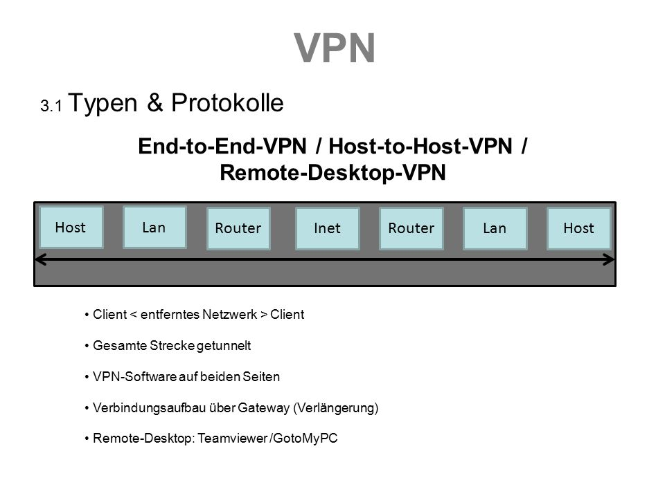 End-to-End-VPN / Host-to-Host-VPN / Remote-Desktop-VPN