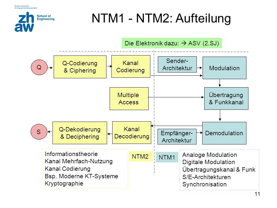 NTM1 - NTM2: Aufteilung Übertragung & Funkkanal Modulation