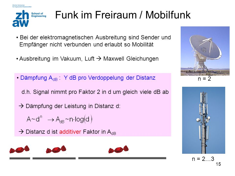 Funk im Freiraum / Mobilfunk