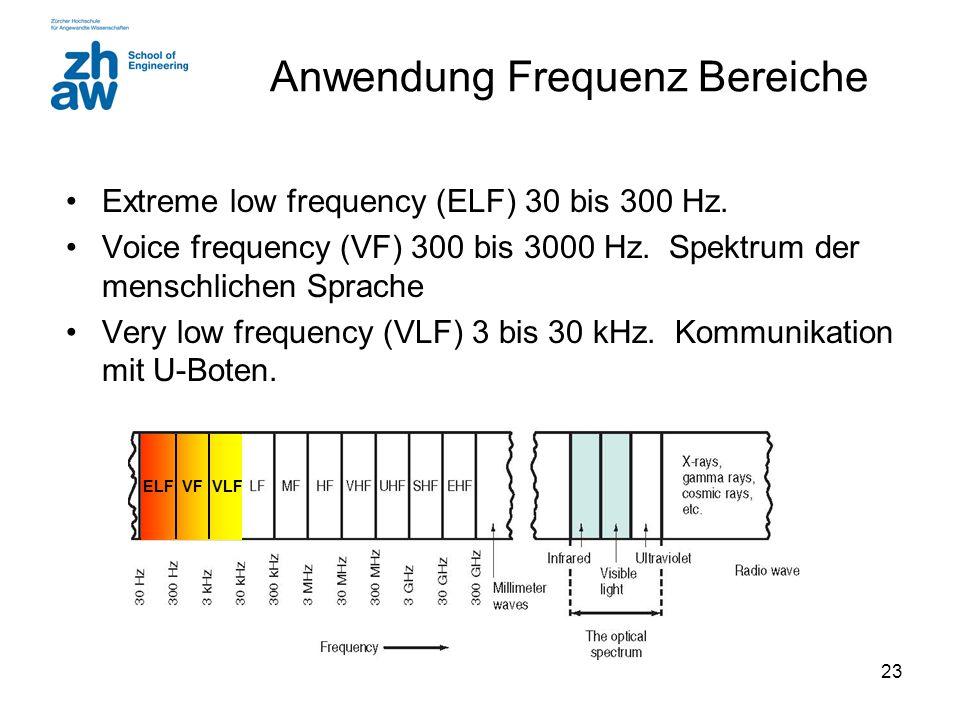 Anwendung Frequenz Bereiche