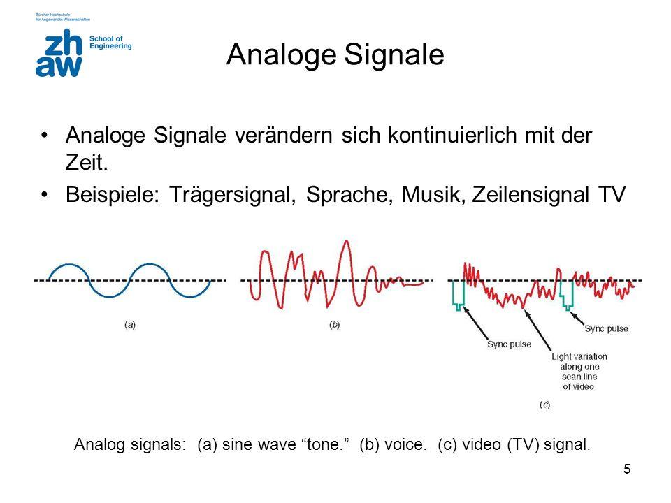 Analoge Signale Analoge Signale verändern sich kontinuierlich mit der Zeit. Beispiele: Trägersignal, Sprache, Musik, Zeilensignal TV.