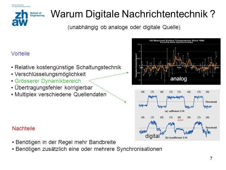 Warum Digitale Nachrichtentechnik