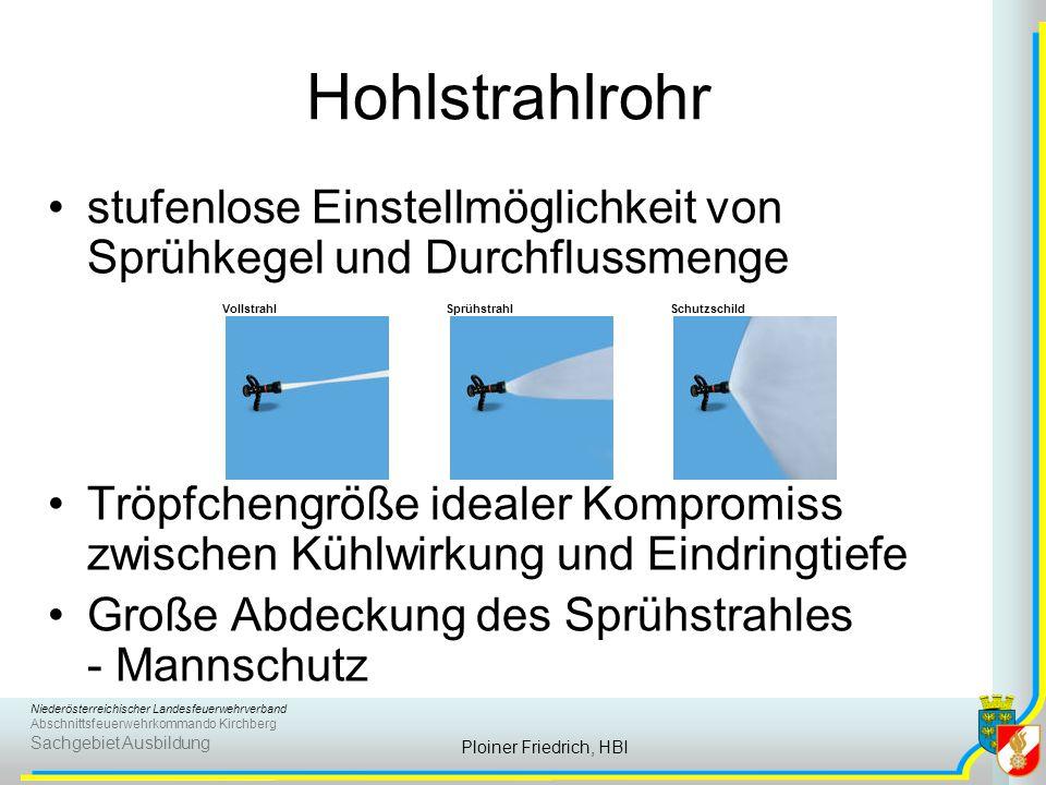 Hohlstrahlrohr stufenlose Einstellmöglichkeit von Sprühkegel und Durchflussmenge.