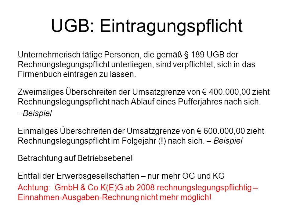 UGB: Eintragungspflicht