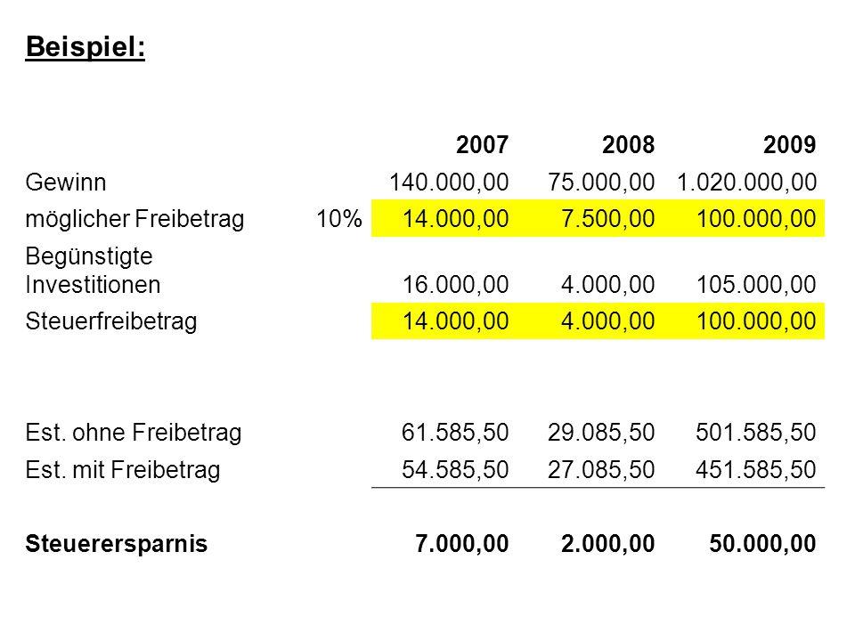Beispiel: 2007. 2008. 2009. Gewinn. 140.000,00. 75.000,00. 1.020.000,00. möglicher Freibetrag.