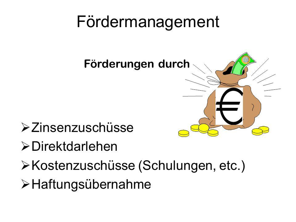 Fördermanagement Zinsenzuschüsse Direktdarlehen
