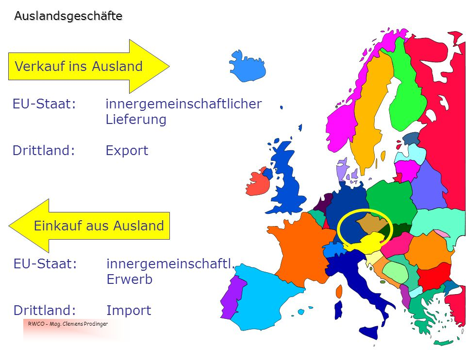 EU-Staat: innergemeinschaftlicher Lieferung Drittland: Export