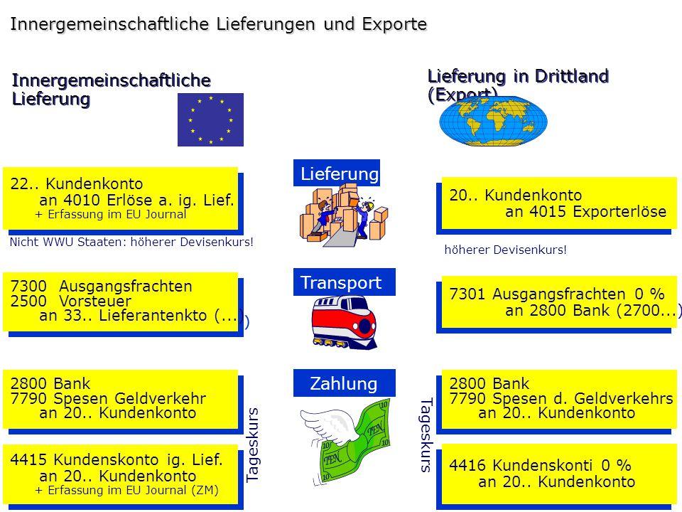 Innergemeinschaftliche Lieferungen und Exporte