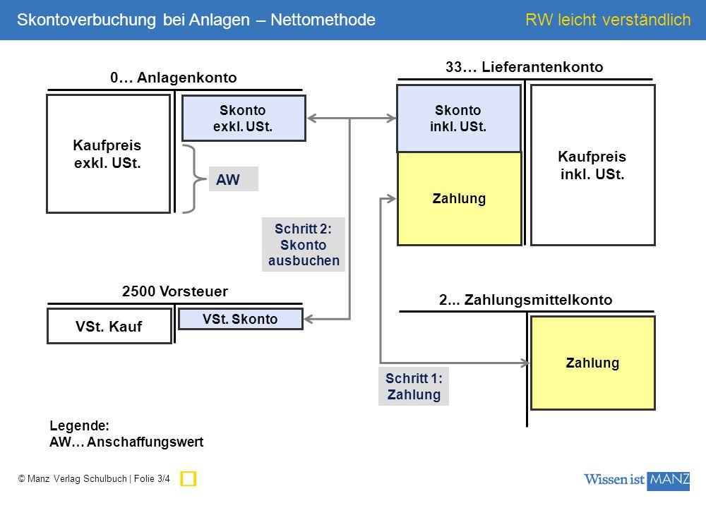 ü Skontoverbuchung bei Anlagen – Nettomethode 33… Lieferantenkonto