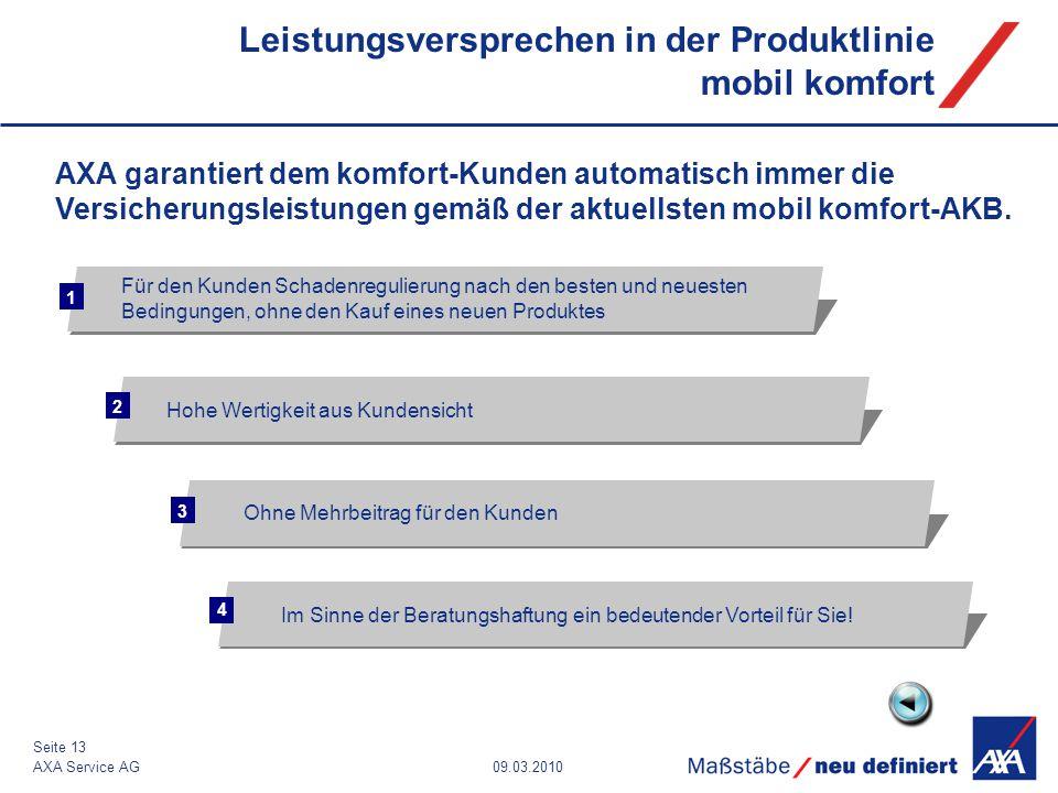 Leistungsversprechen in der Produktlinie mobil komfort