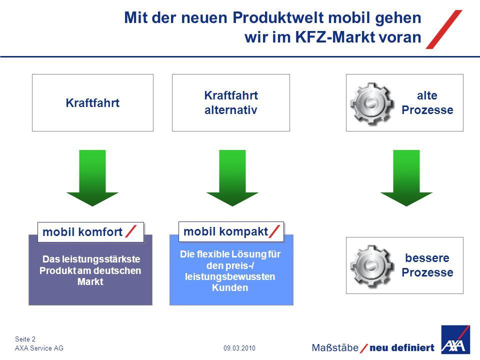 Mit der neuen Produktwelt mobil gehen wir im KFZ-Markt voran