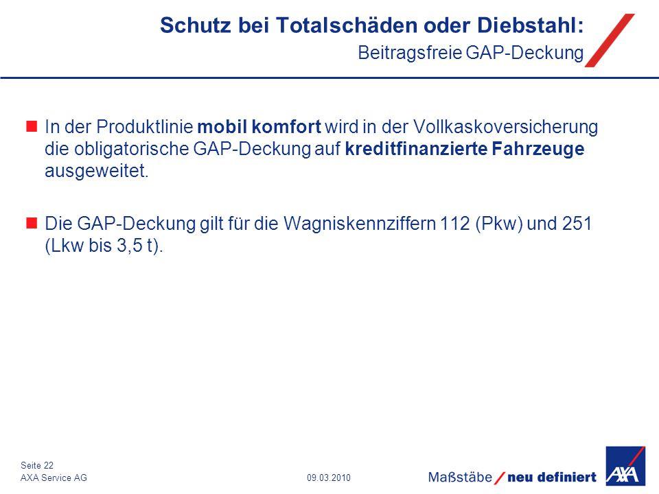 Schutz bei Totalschäden oder Diebstahl: Beitragsfreie GAP-Deckung