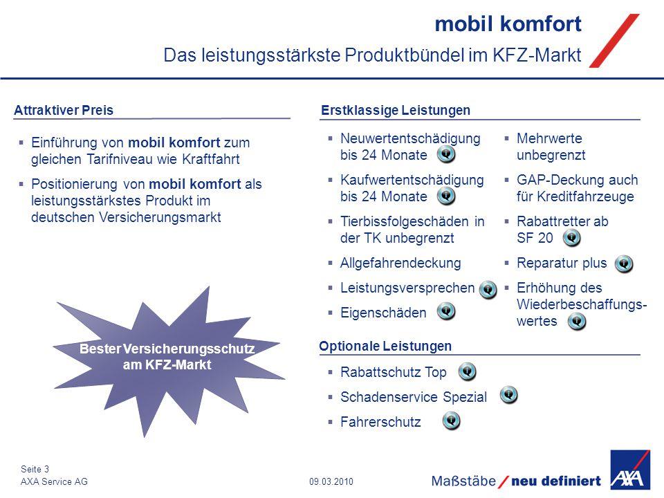 mobil komfort Das leistungsstärkste Produktbündel im KFZ-Markt