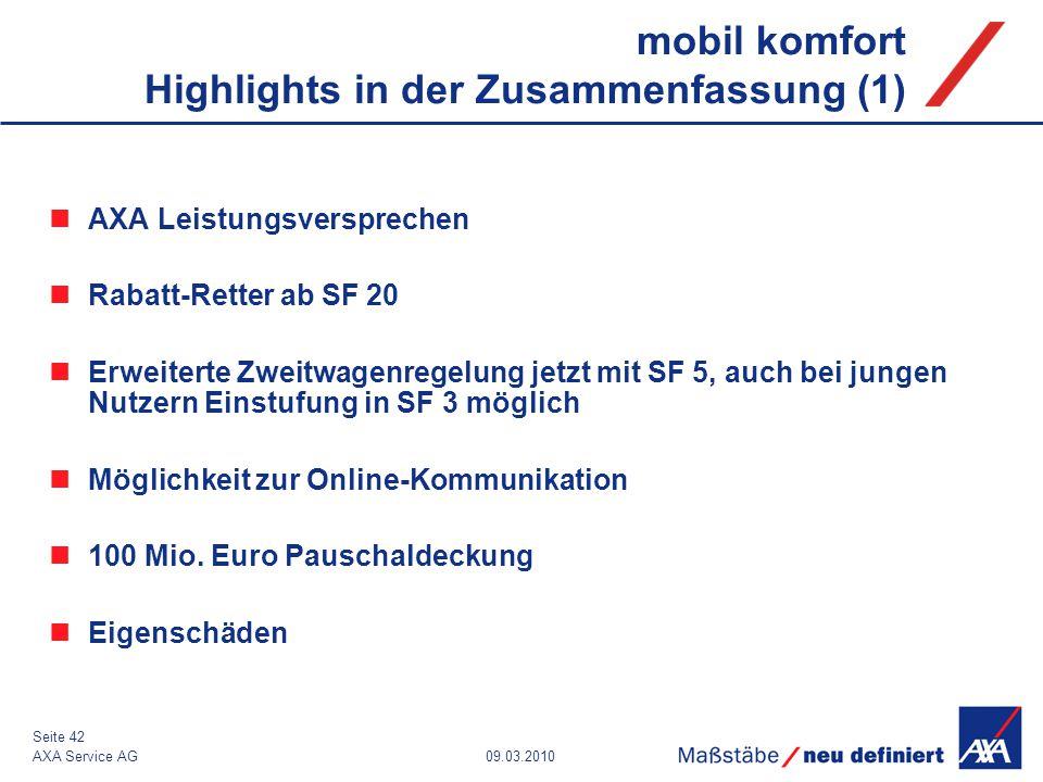 mobil komfort Highlights in der Zusammenfassung (1)