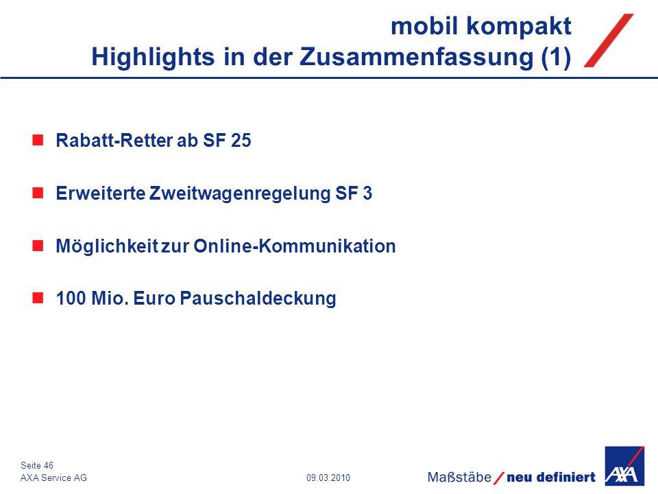 mobil kompakt Highlights in der Zusammenfassung (1)