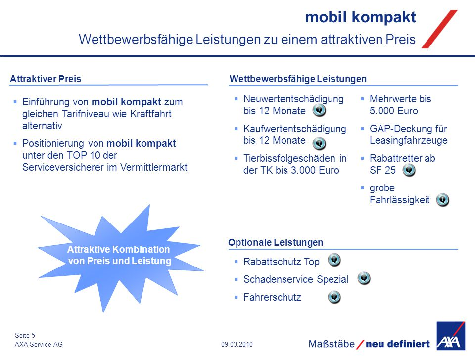mobil kompakt Wettbewerbsfähige Leistungen zu einem attraktiven Preis