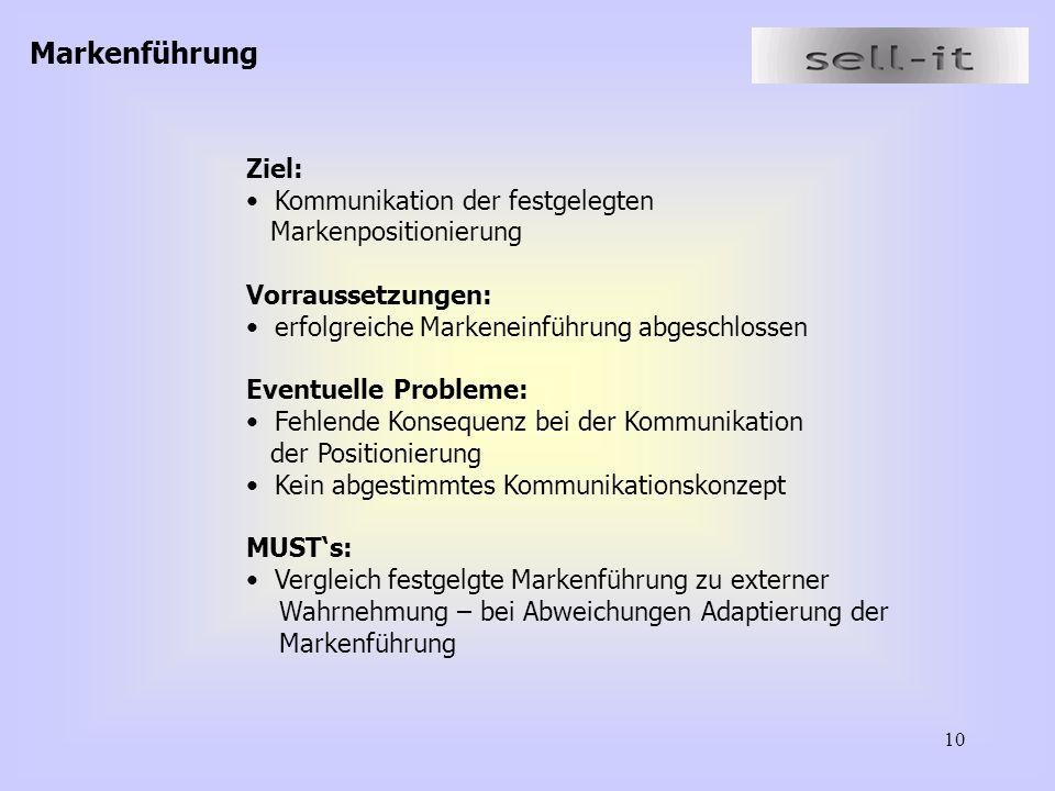 Markenführung Ziel: Kommunikation der festgelegten Markenpositionierung. Vorraussetzungen: erfolgreiche Markeneinführung abgeschlossen.