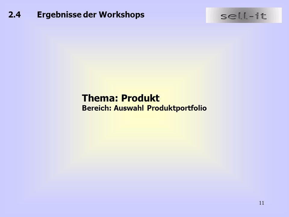 Thema: Produkt 2.4 Ergebnisse der Workshops