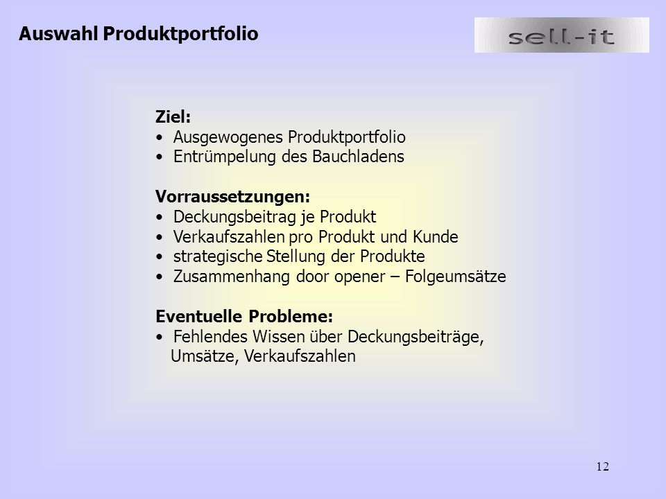 Auswahl Produktportfolio
