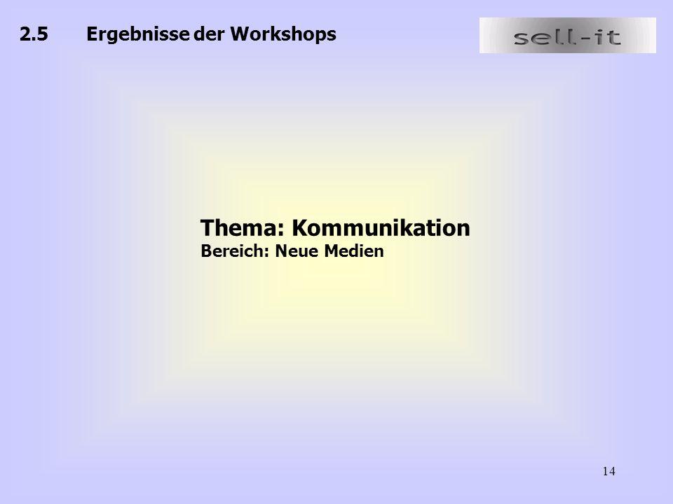 Thema: Kommunikation 2.5 Ergebnisse der Workshops Bereich: Neue Medien