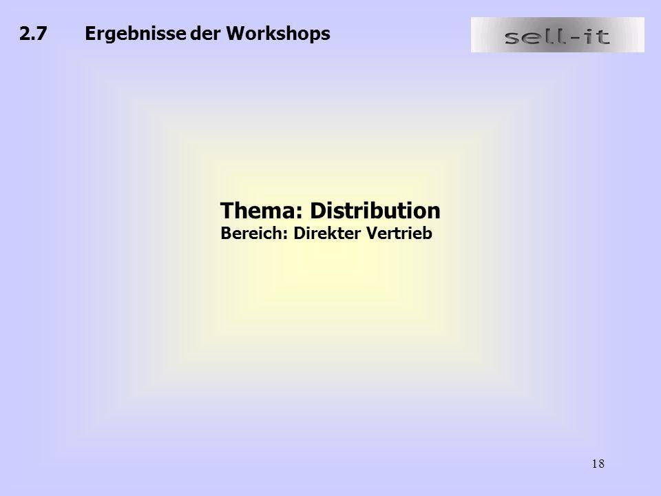 Thema: Distribution 2.7 Ergebnisse der Workshops