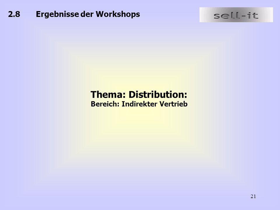 Thema: Distribution: 2.8 Ergebnisse der Workshops